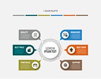 Бизнесс инфографика. Схема преимуществ работы
