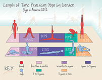 Yoga Graphs