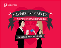 Experian | Happily Ever After Infographic