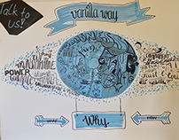 Co-creation of Vanilla Way Poster