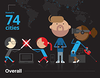 AngelHack: 2015 Global Hackathon Series #INFOGRAPHIC