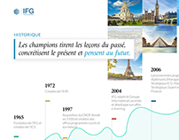 IFG Executive Education | Website Redesign
