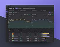 Reflection: App Market Insight Platform