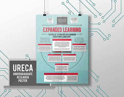 Expanded Learning | URECA Research Poster 15-16