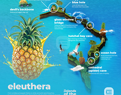 It's Better In The Bahamas: Eleuthera