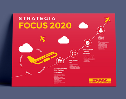 Infographic - DHL