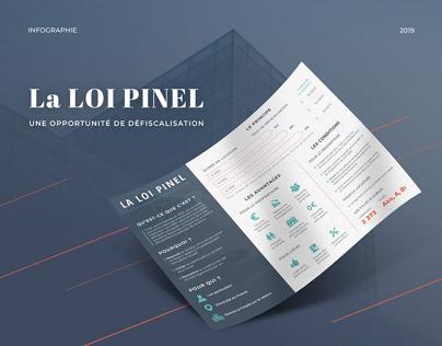 La LOI PINEL - Infographie