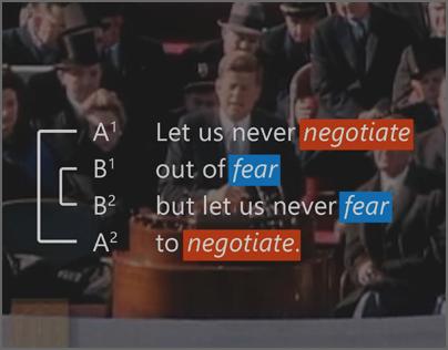 Microsoft - The Art of Words