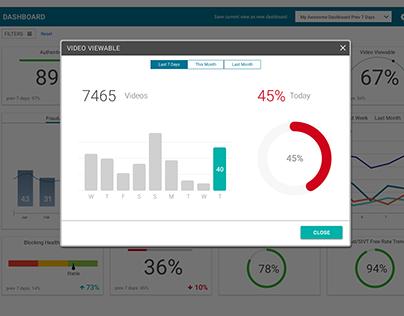 B2B ad-tech platform UX redesign