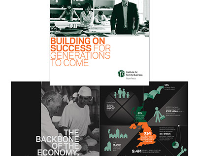 IfB - Marketing and brochure design