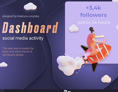 Dashboard design Social Media