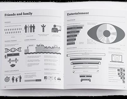 Britistics – UK Infographics