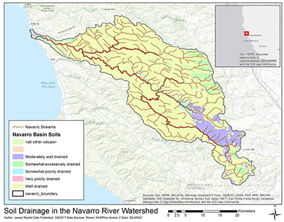 Soil Drainage in the Navarro River Watershed