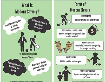 Modern Slavery ~ What is it?