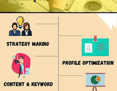 Top 5 Social Media Optimization Techniques