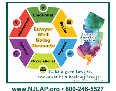 Lawyer Well-Being Campaign