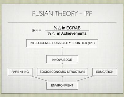 The Fusian Theory - IPF