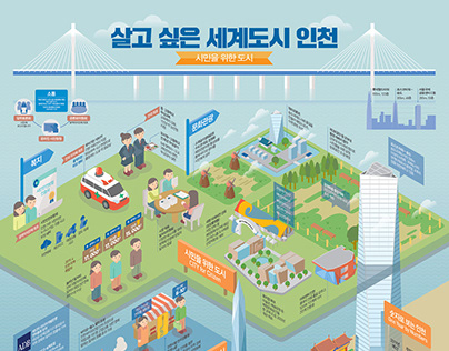 203 X Incheon, the world city that I want to live in
