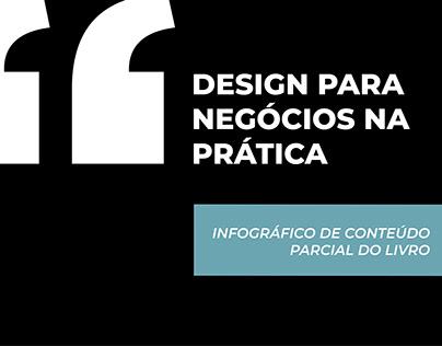 Infográfico | Livro: Design Para Negócios na Prática