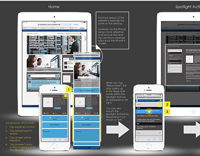 IT Services Responsive Wireframes