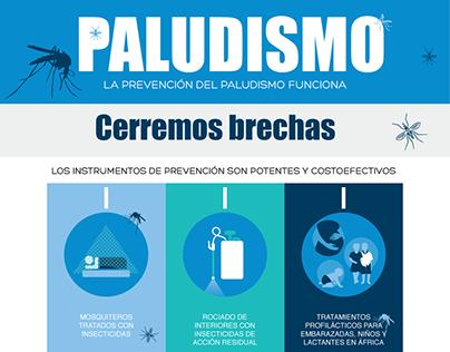 Infografía Paludismo