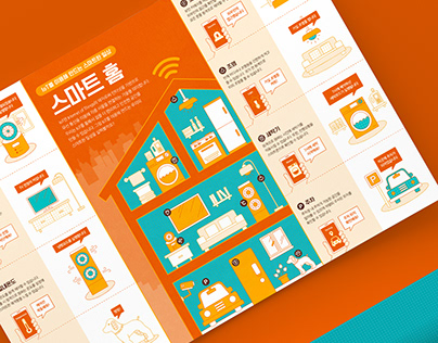 [Infographic] Smart Home