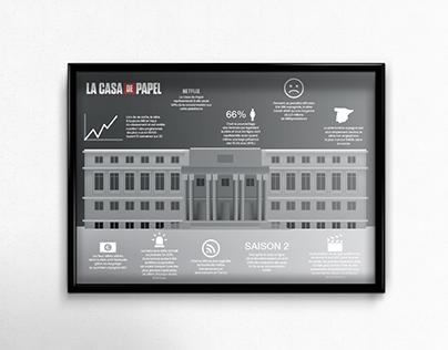 Datavisualization series Casa De Papel