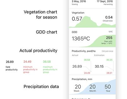 Field page for Cropio iOS app redesign