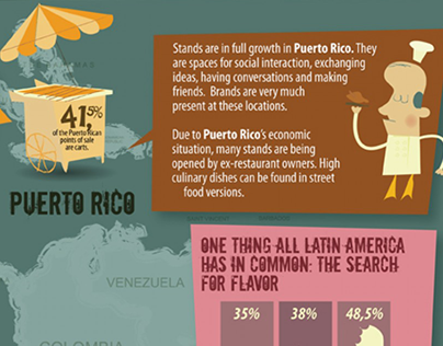The Truth About Street Food - Latin America