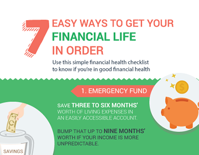 Financial Checklist Infographic