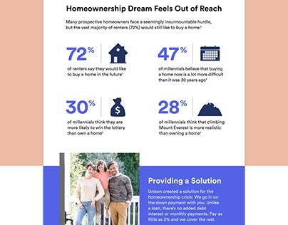 Unison Affordability Infographic