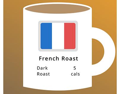 UI Redesign: Schaerer Coffee Art C