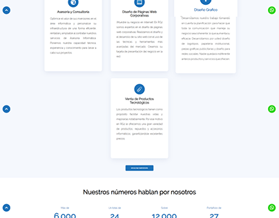 Page TeamRG2