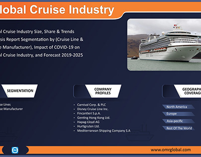 Global Cruise Industry Growth