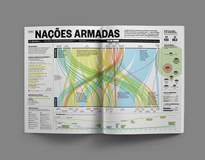 Visual Delight   Infographics 2