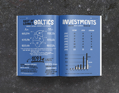 Baltic Startup Magazine 2019