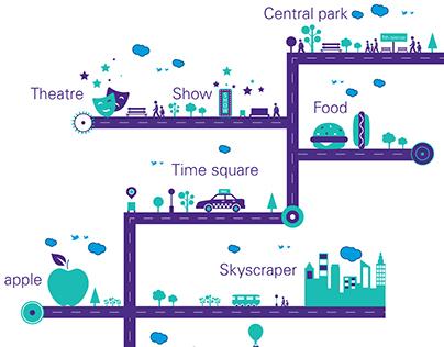 NYC Marketing infographic