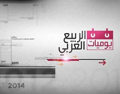 يوميات الربيع العربي