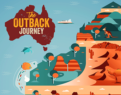 The Outback Journey