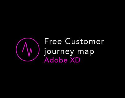 Free customer journey map
