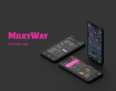 MilkyWay Project