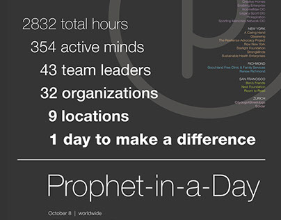 Prophet-in-a-Day: One day to make a difference.