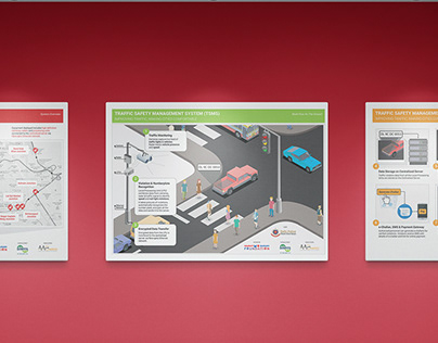 Infographics: Traffic Safety and Management System