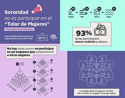 Infographic: Telar de Mujeres