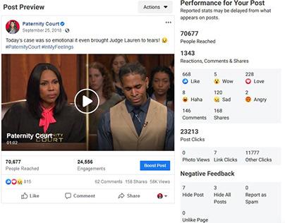 Emmy Award Winning Show : Lauren Lake's Paternity Court