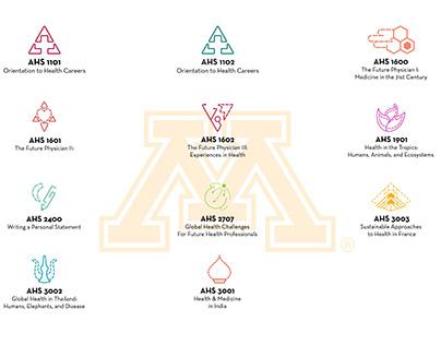 Health Course Iconography (University of Minnesota)
