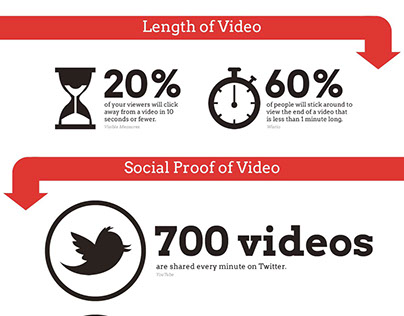 How to Get Started with Video Communications