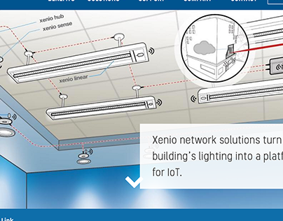 Xenio | Smart Lighting Illustrations