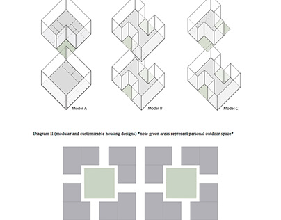 Design an All Inclusive City: Part II