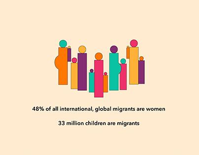 Female & Child Migration